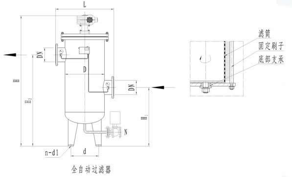 同时,电控驱动除污电机工作,带动滤筒旋转,固定在滤筒外侧的不锈钢刷